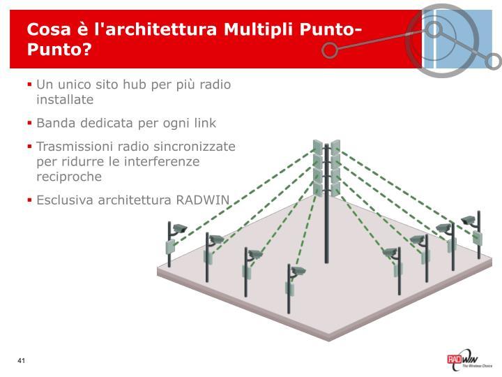 Cosa è l'architettura Multipli Punto-Punto?