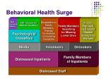 behavioral health surge