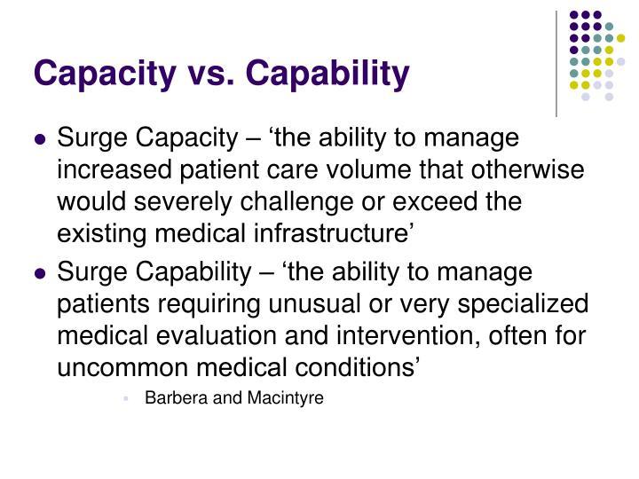 Capacity vs. Capability