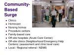 community based surge