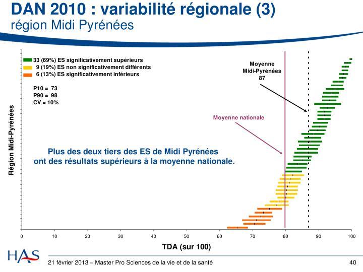 DAN 2010 : variabilité régionale (3)