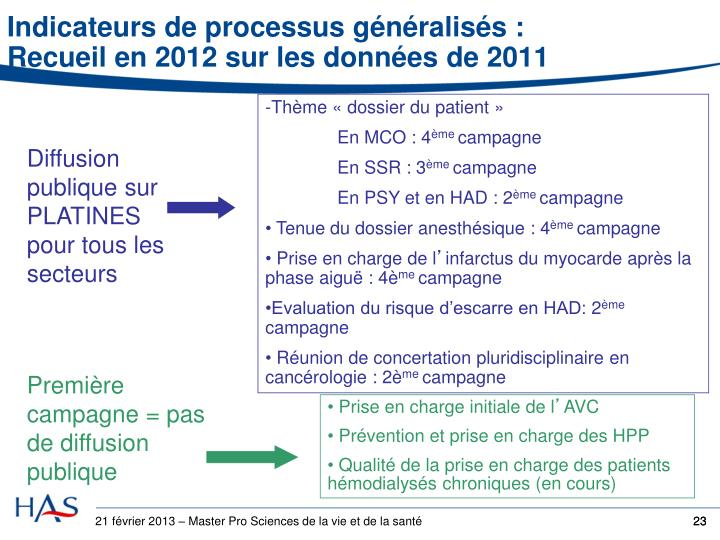 Indicateurs de processus généralisés :