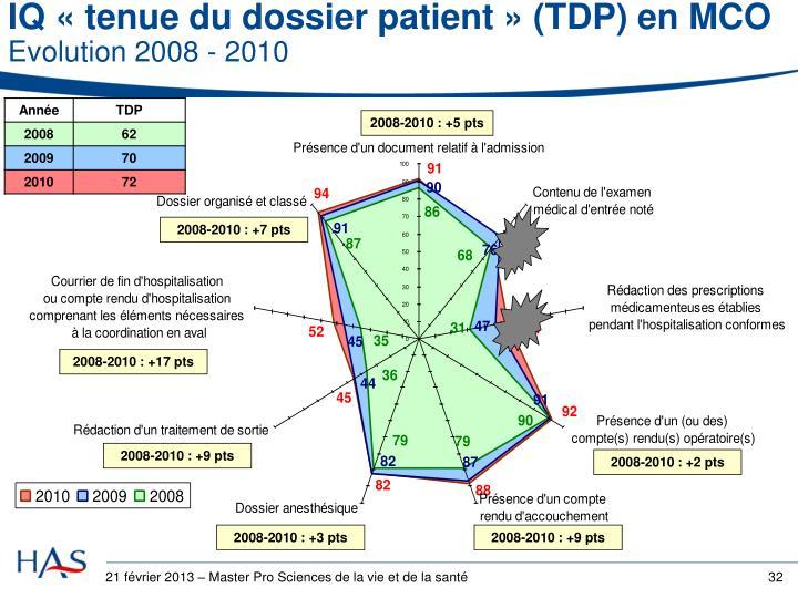 IQ «tenue du dossier patient» (TDP) en MCO