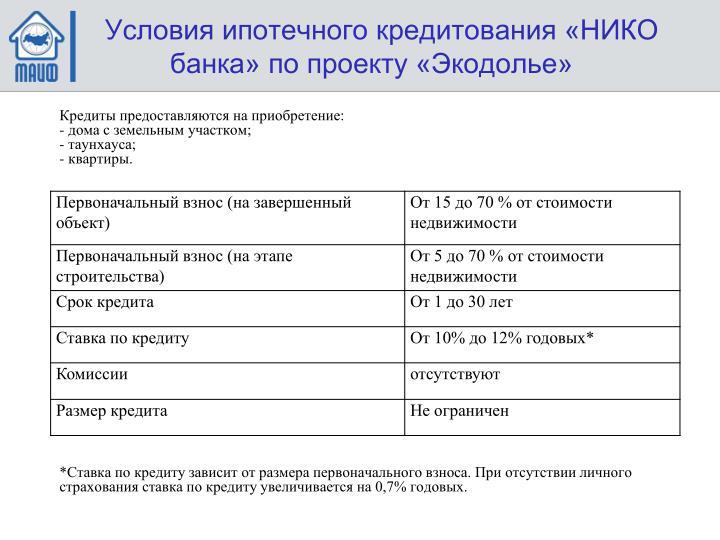 Условия ипотечного кредитования «НИКО банка» по проекту «Экодолье»