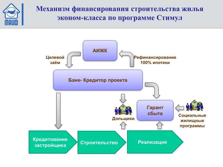 Механизм финансирования строительства жилья эконом-класса по программе Стимул