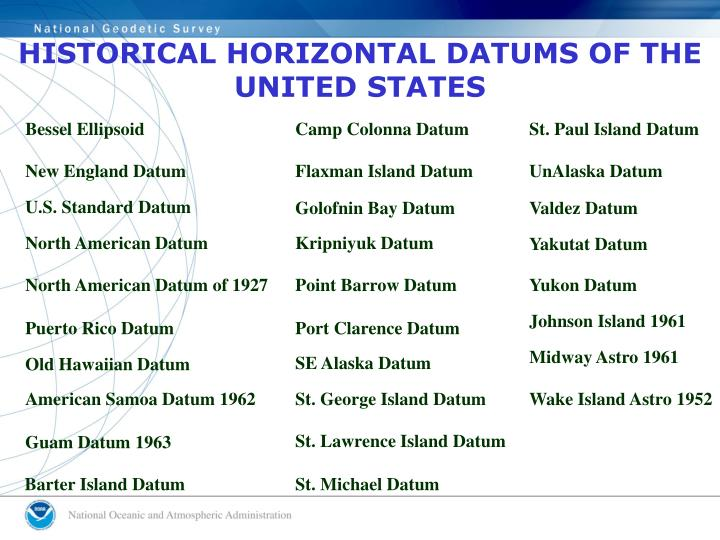 HISTORICAL HORIZONTAL DATUMS OF THE