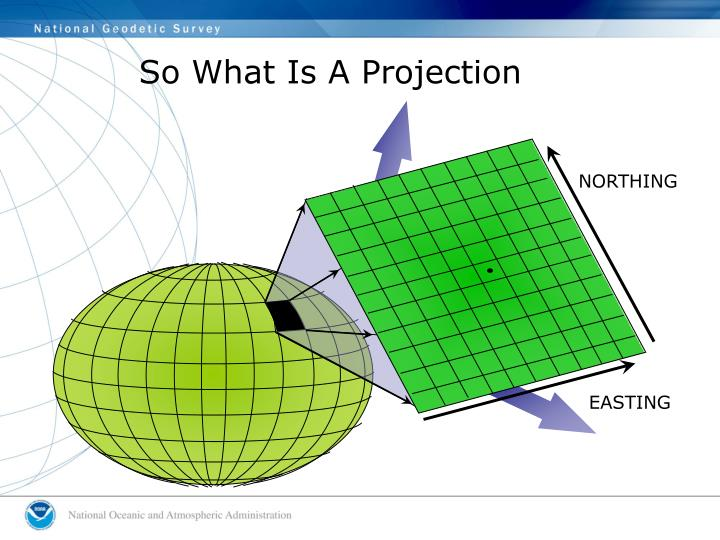 So What Is A Projection