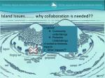 island issues why collaboration is needed