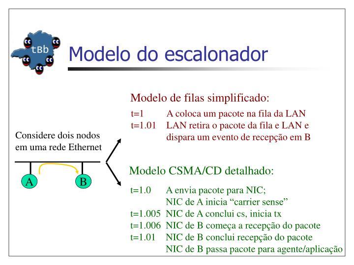 Modelo de filas simplificado