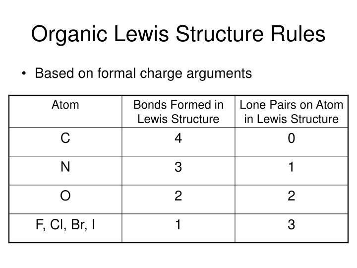 Organic Lewis Structure Rules
