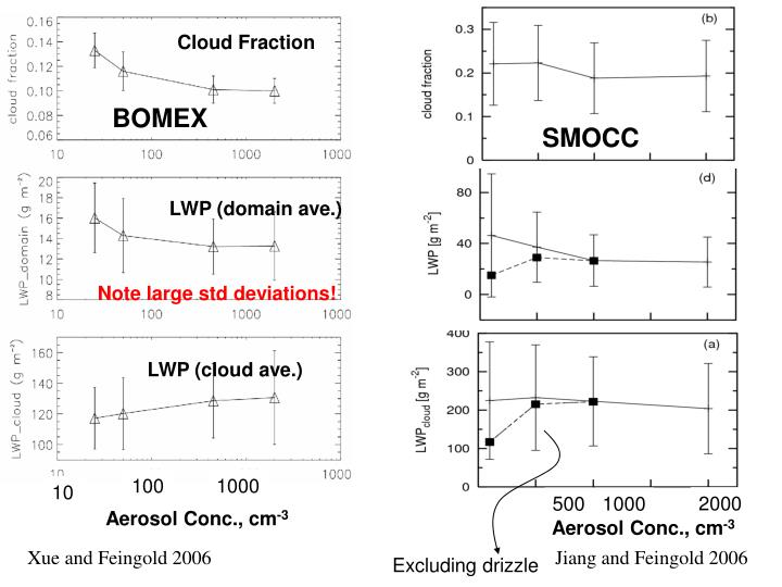 Cloud Fraction