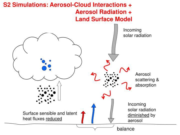 S2 Simulations: Aerosol-Cloud Interactions +