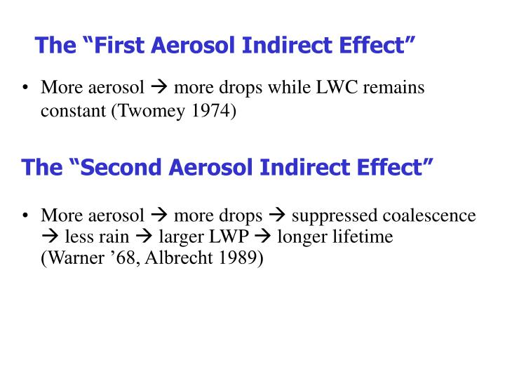 """The """"First Aerosol Indirect Effect"""""""