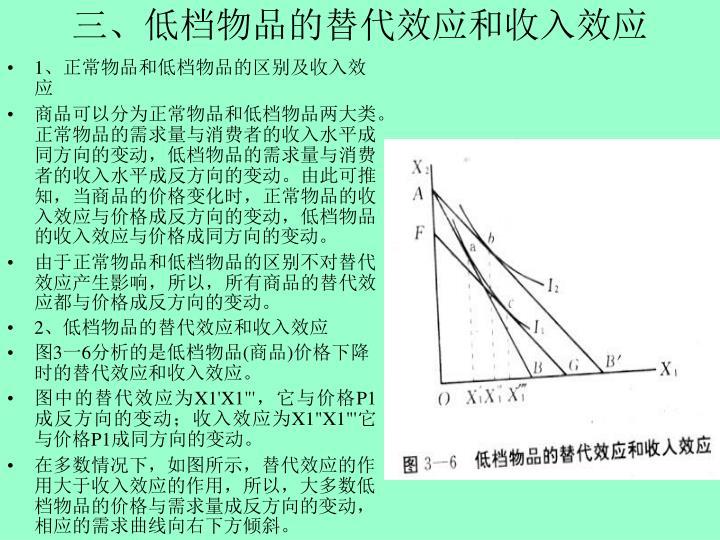 三、低档物品的替代效应和收入效应