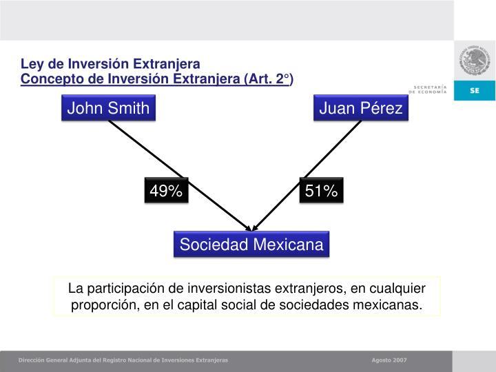 Ley de Inversión Extranjera