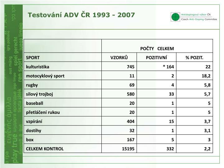 Testování ADV ČR 1993 - 2007