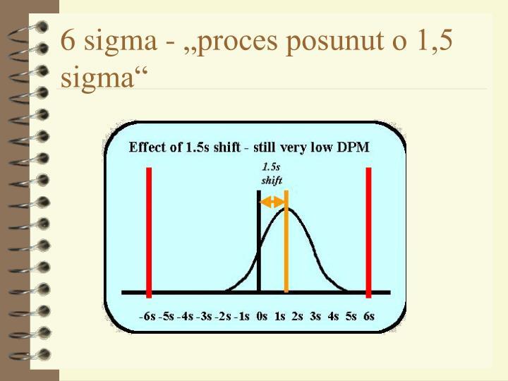"6 sigma - ""proces posunut o 1,5 sigma"""