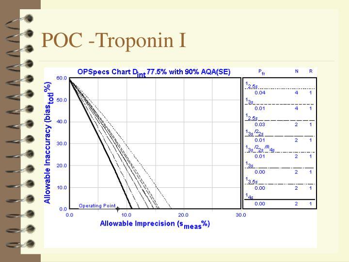 POC -Troponin I