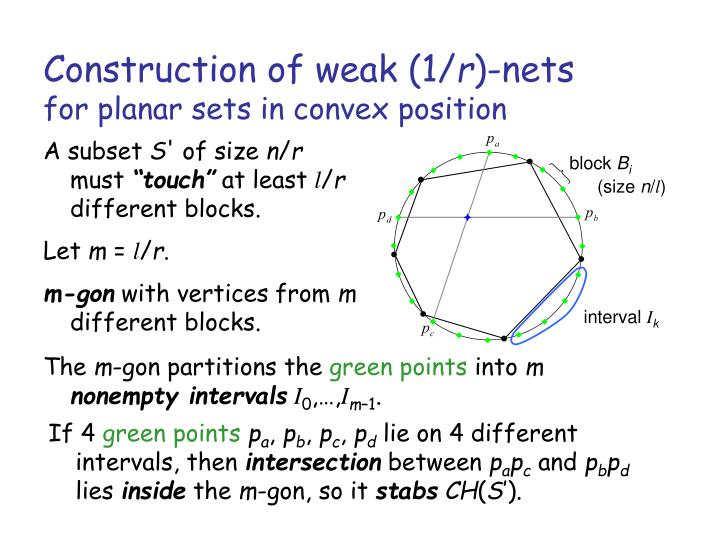 Construction of weak (1/