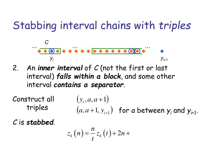 Stabbing interval chains with