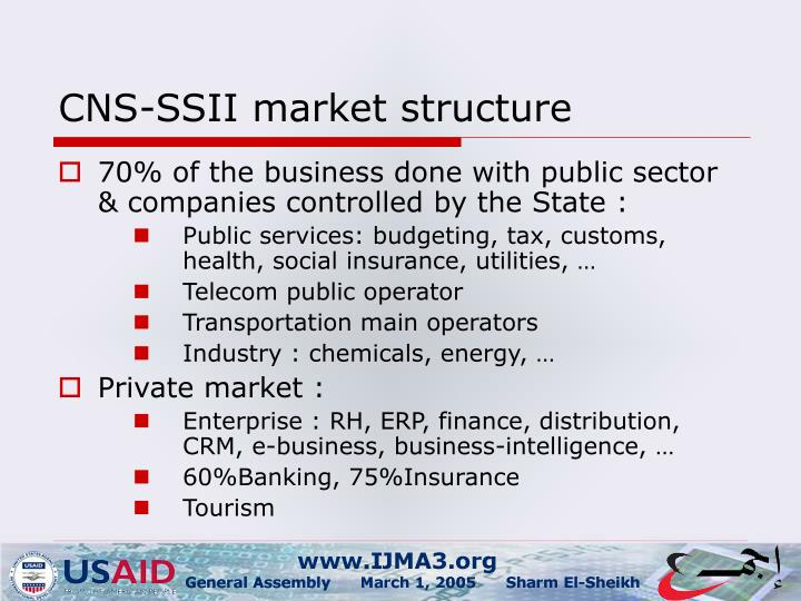 CNS-SSII market structure
