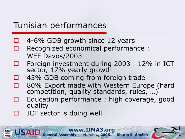 Tunisian performances