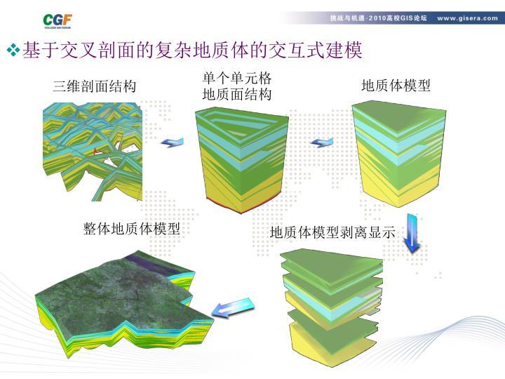 基于交叉剖面的复杂地质体的交互式建模