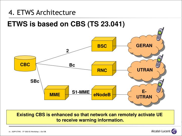 4. ETWS Architecture