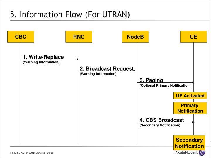 5. Information Flow (For UTRAN)