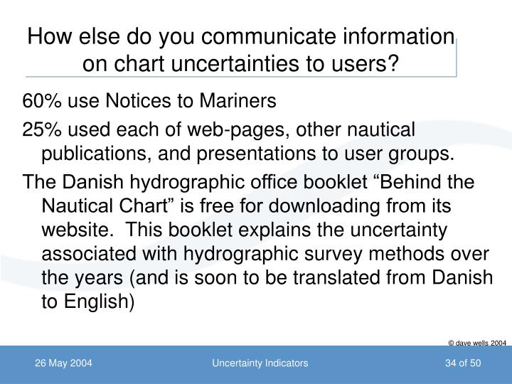 How else do you communicate information on chart uncertainties to users?