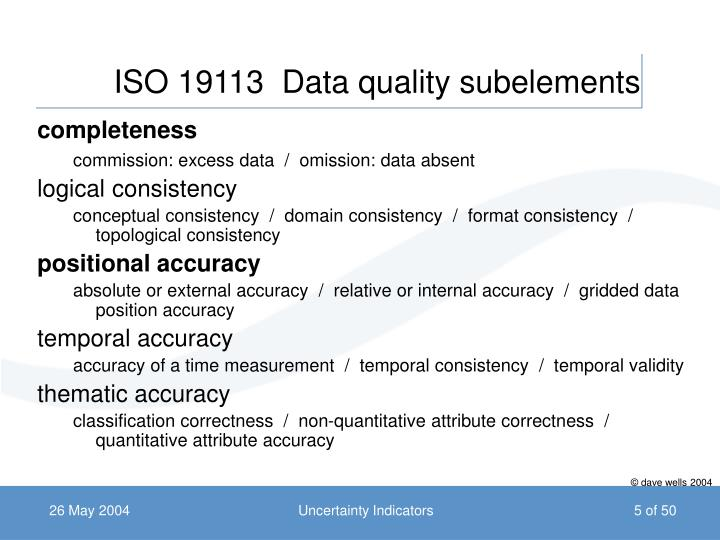 Iso 19113 data quality subelements