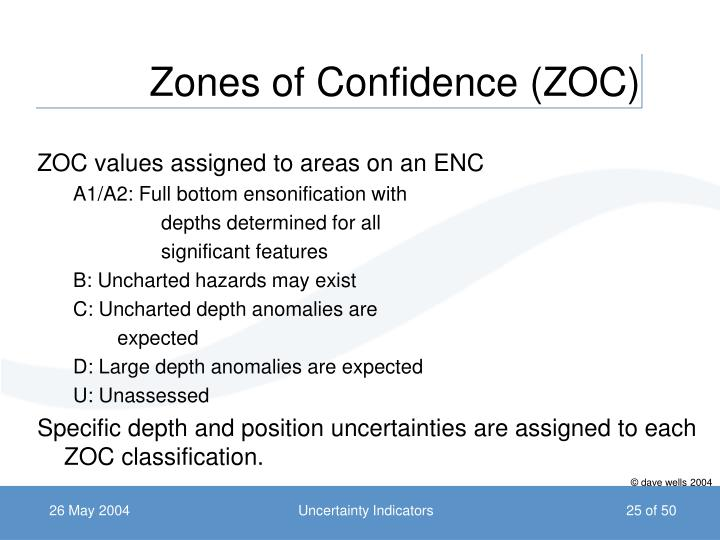 Zones of Confidence (ZOC)