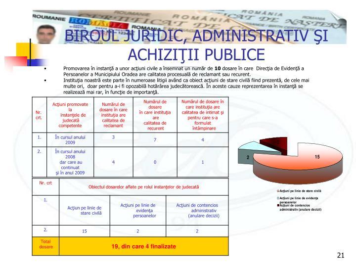 BIROUL JURIDIC, ADMINISTRATIV ŞI ACHIZIŢII PUBLICE