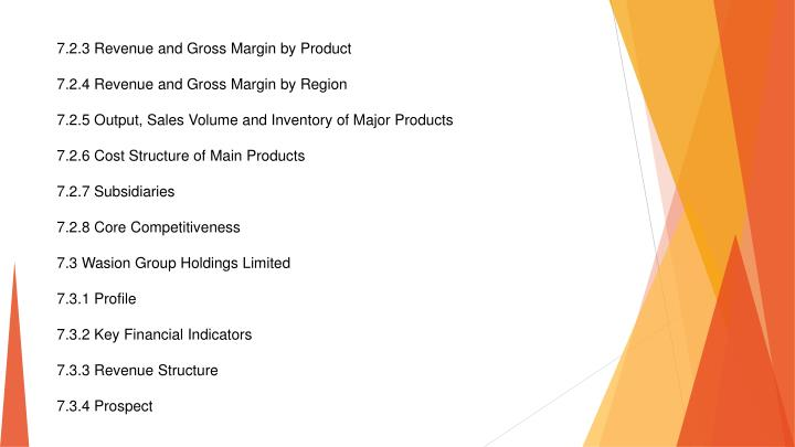 7.2.3 Revenue and Gross Margin by Product