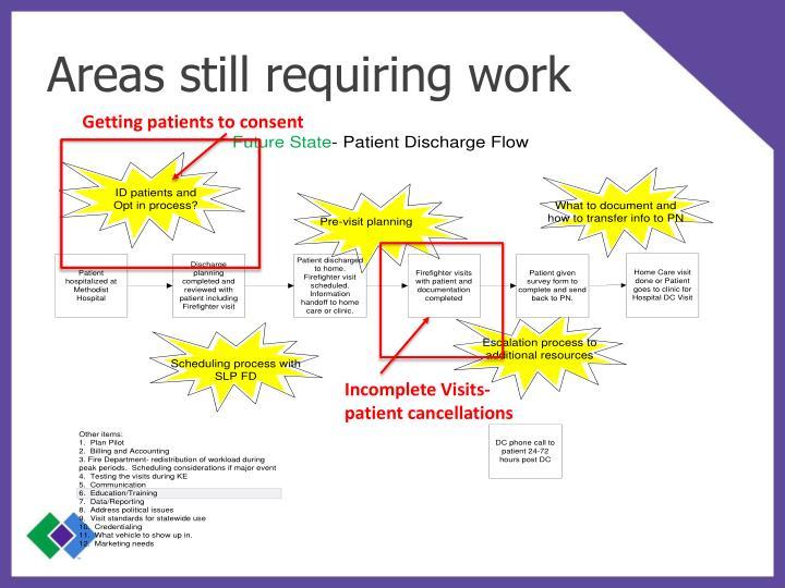 Areas still requiring work