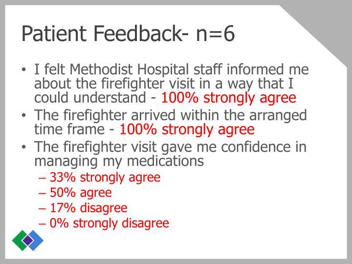 Patient Feedback- n=6