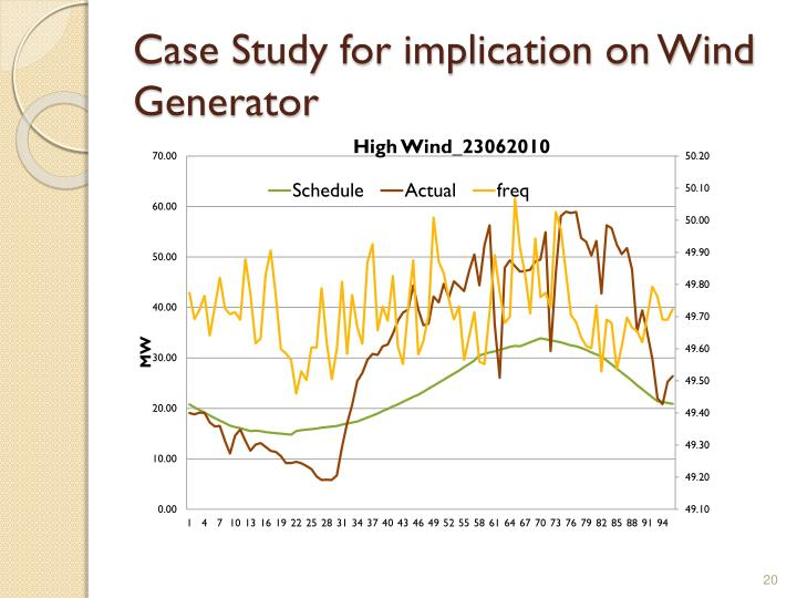 Case Study for implication on Wind Generator