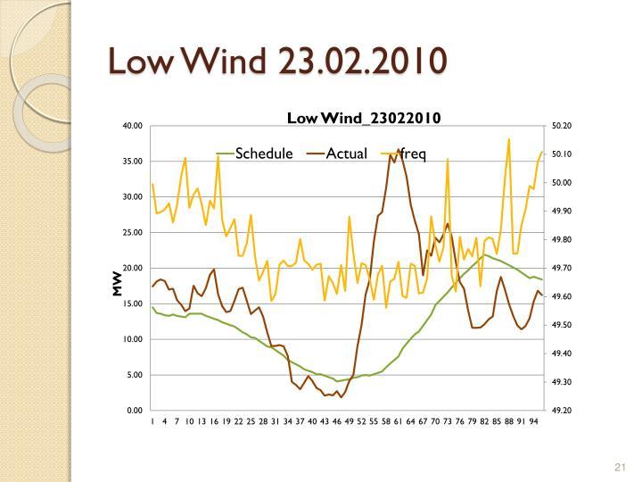 Low Wind 23.02.2010