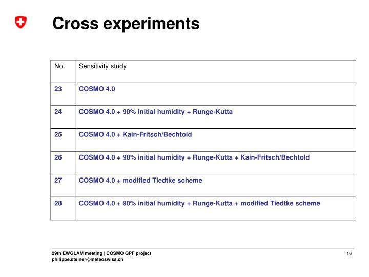 Cross experiments