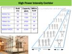 road map for indian power system