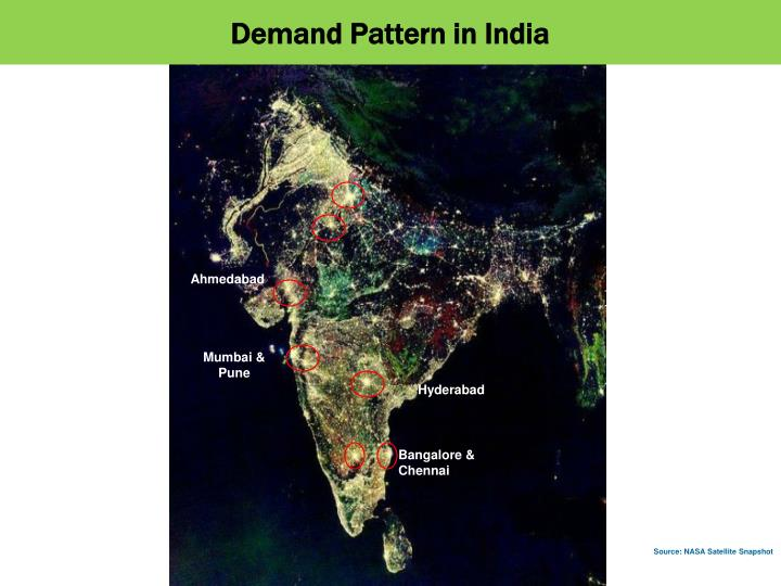 Demand Pattern in India