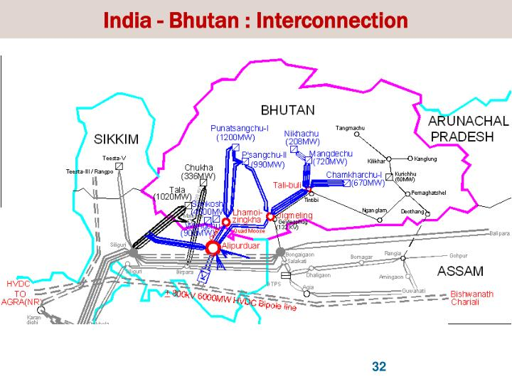 India - Bhutan : Interconnection