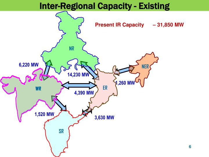 Inter-Regional Capacity - Existing