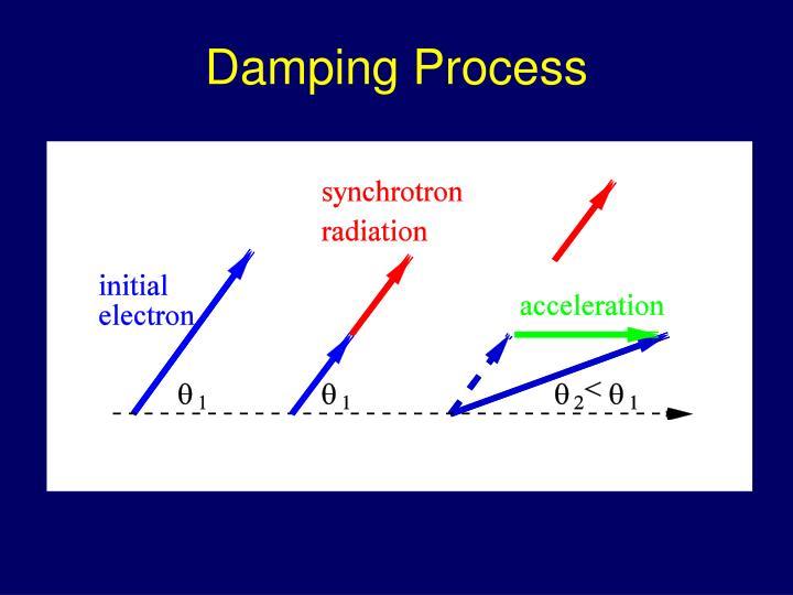 Damping Process