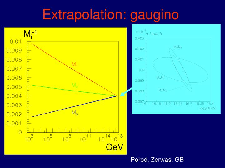 Extrapolation: gaugino