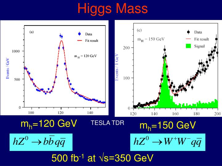 Higgs Mass