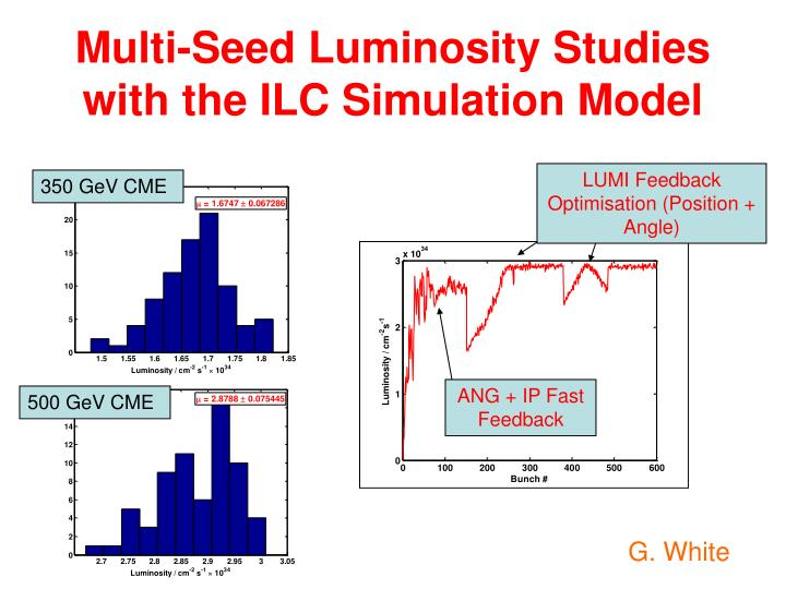 Multi-Seed Luminosity Studies with the ILC Simulation Model
