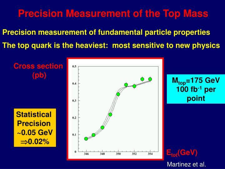Precision Measurement of the Top Mass