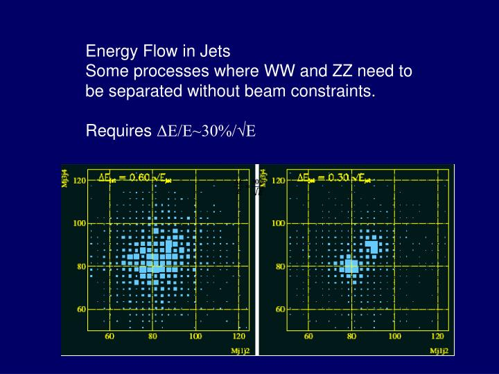 Energy Flow in Jets