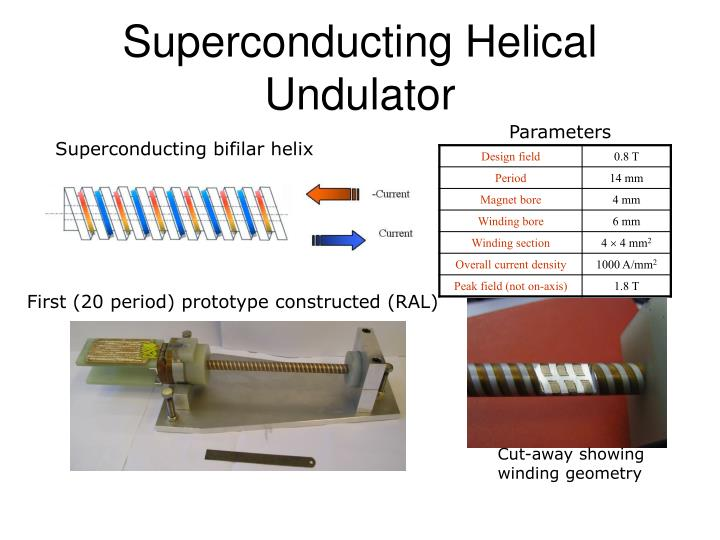 Superconducting Helical Undulator